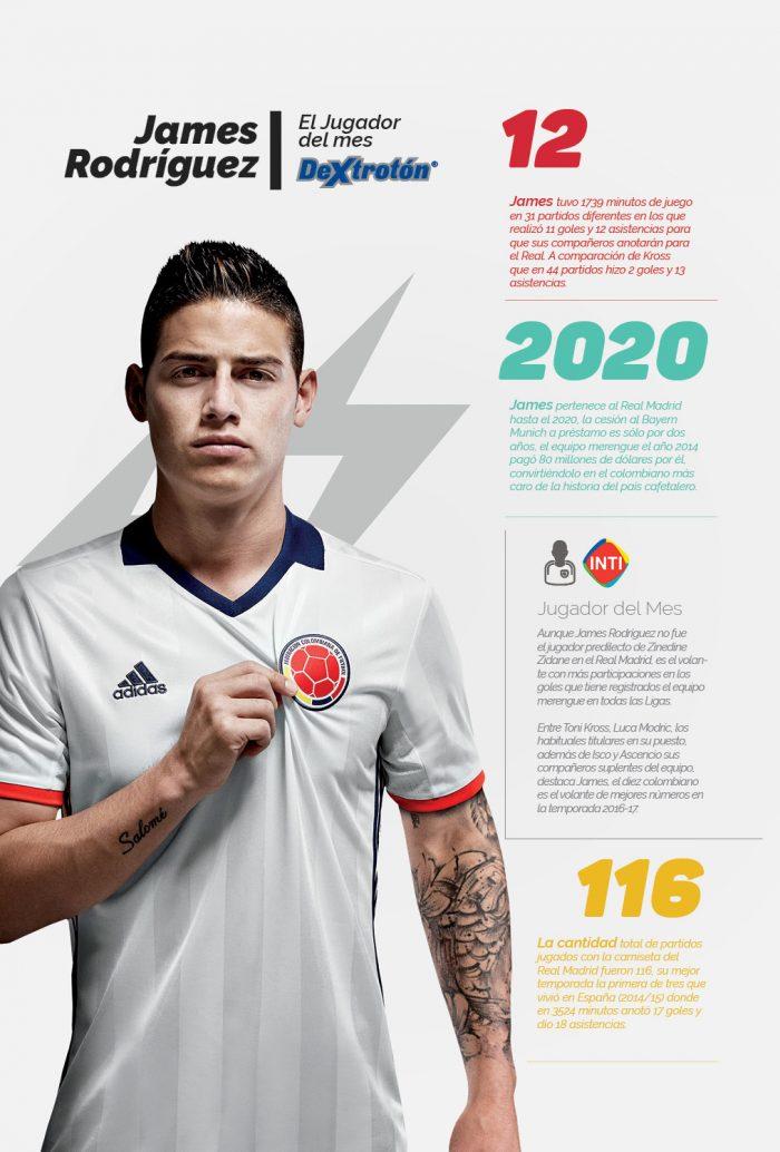 EL CRACK – JAMES RODRÍGUEZ