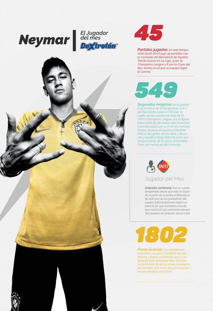 Neymar – Jugador del mes