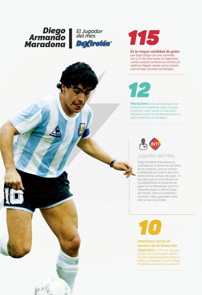Maradona, Jugador Inti