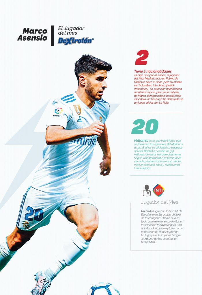 Marco Asensio, jugador inti