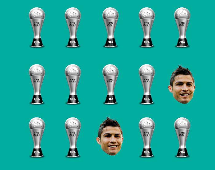The Best, La gala del fútbol mundial