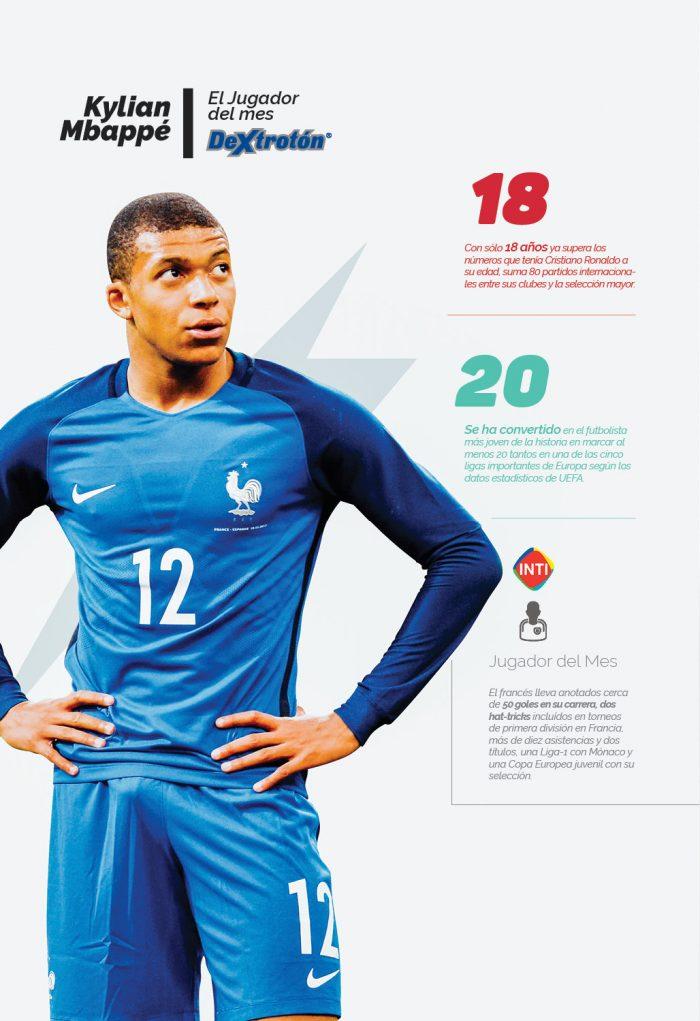 Kylian Mbappé, el jugador del mes