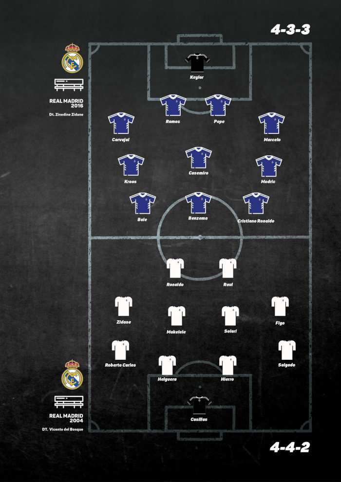 EL ONCE IDEAL