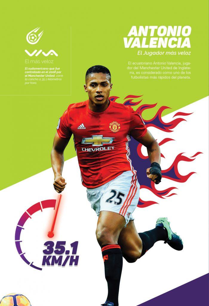 Antonio Valencia, el jugador más veloz
