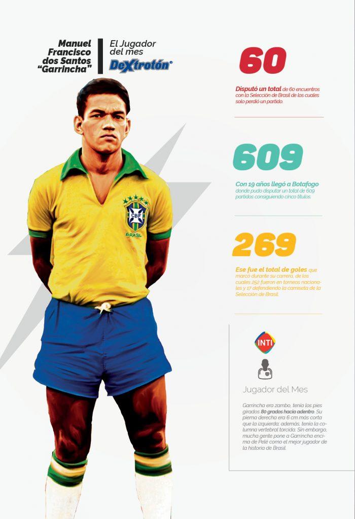 Manuel Francisco dos Santos – Garrincha, Jugador del Mes